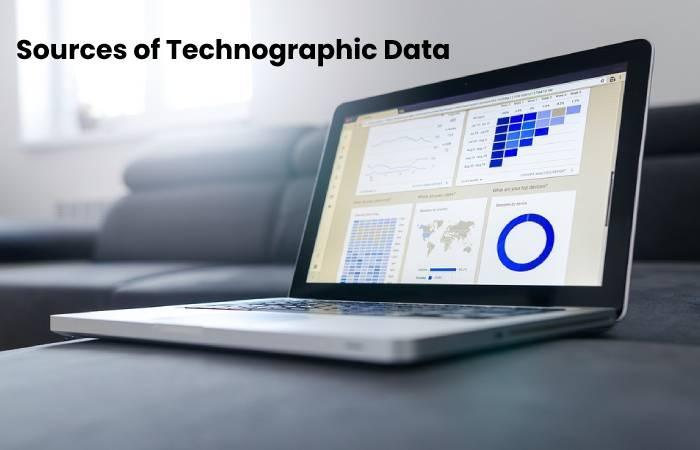technographic data